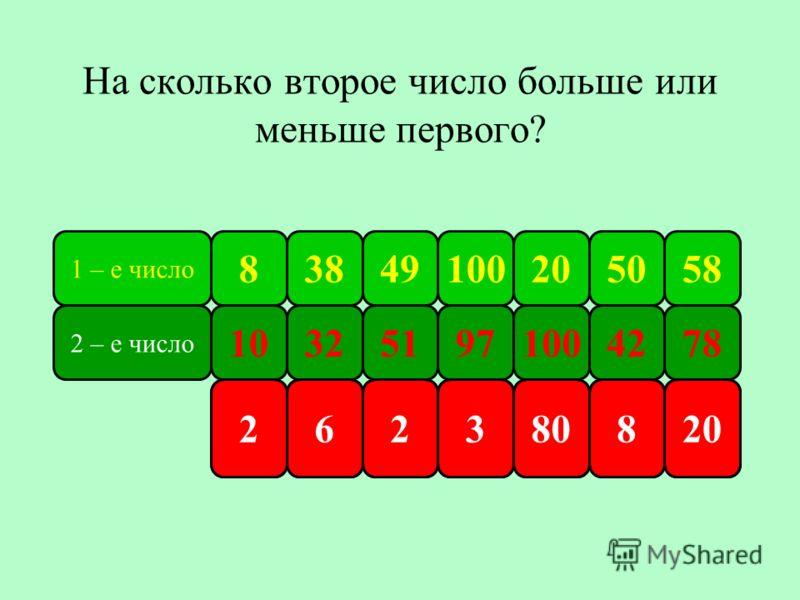 1 – е число 83810049502058 2 – е число 103297514210078 На сколько второе число больше или меньше первого? 263288020