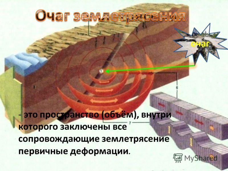 - это пространство (объём), внутри которого заключены все сопровождающие землетрясение первичные деформации. очаг