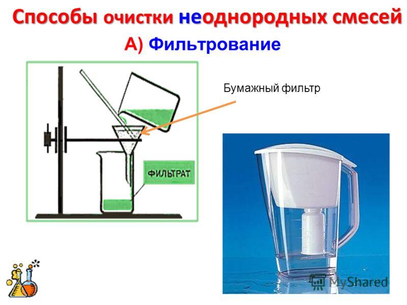Способы очистки неоднородных смесей А) Фильтрование Бумажный фильтр