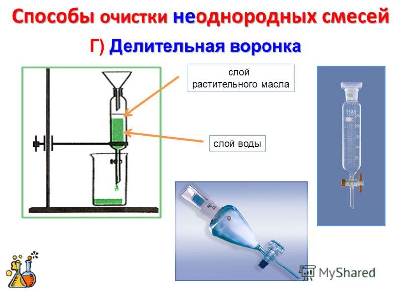 Способы очистки неоднородных смесей Делительная воронка Г) Делительная воронка слой воды слой растительного масла