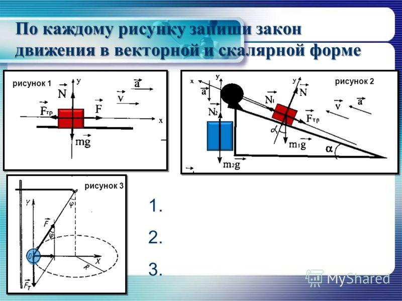 По каждому рисунку запиши закон движения в векторной и скалярной форме 1. 2. 3. рисунок 2 рисунок 3 рисунок 1