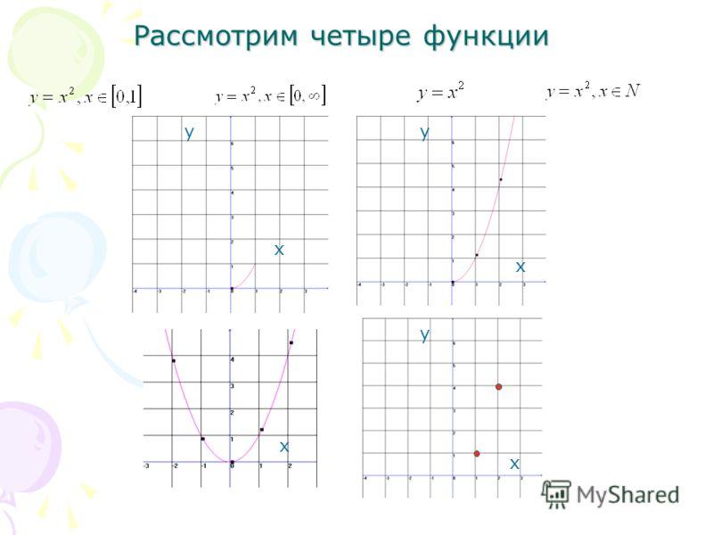 Рассмотрим четыре функции yy y x x x x