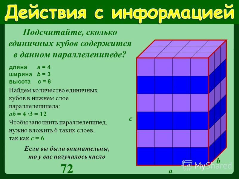 a b c Подсчитайте, сколько единичных кубов содержится в данном параллелепипеде? Если вы были внимательны, то у вас получилось число 72 длина a = 4 ширина b = 3 высота c = 6 Найдем количество единичных кубов в нижнем слое параллелепипеда: ab = 4 ·3 =