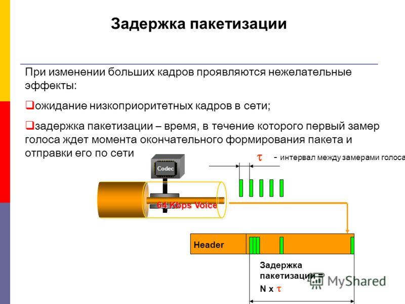 Задержка пакетизации Codec 64 Kbps Voice Available Bandwidth Header Задержка пакетизации = N x - интервал между замерами голоса При изменении больших кадров проявляются нежелательные эффекты: ожидание низкоприоритетных кадров в сети; задержка пакетиз