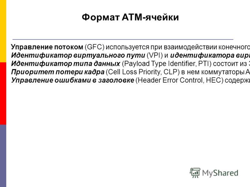 Управление потоком (GFC) используется при взаимодействии конечного узла и первого коммутатора сети. В настоящее время точные функции не определены. Идентификатор виртуального пути (VPI) и идентификатора виртуального канала (VCI) занимают соответствен