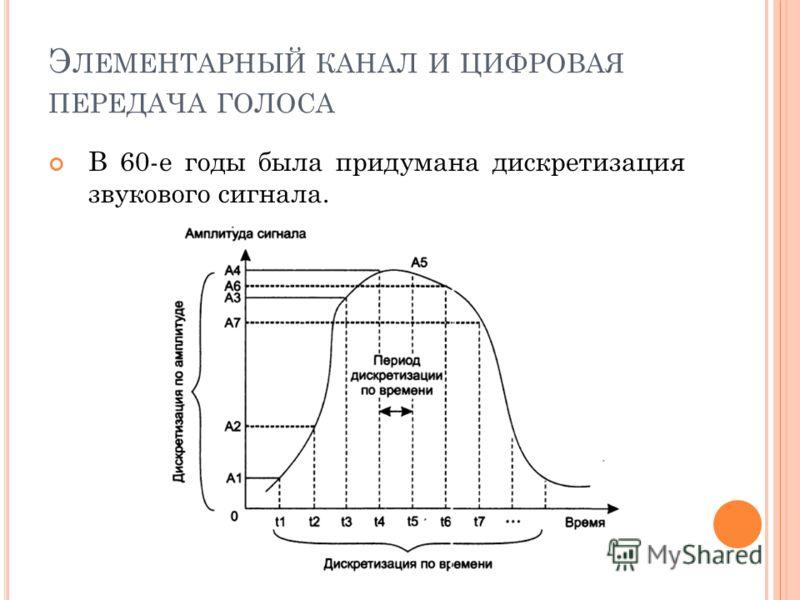 Э ЛЕМЕНТАРНЫЙ КАНАЛ И ЦИФРОВАЯ ПЕРЕДАЧА ГОЛОСА В 60-е годы была придумана дискретизация звукового сигнала.