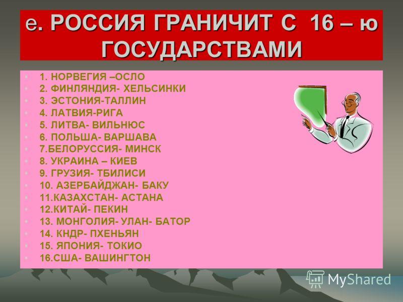 е. РОССИЯ ГРАНИЧИТ С 16 – ю ГОСУДАРСТВАМИ 1. НОРВЕГИЯ –ОСЛО 2. ФИНЛЯНДИЯ- ХЕЛЬСИНКИ 3. ЭСТОНИЯ-ТАЛЛИН 4. ЛАТВИЯ-РИГА 5. ЛИТВА- ВИЛЬНЮС 6. ПОЛЬША- ВАРШАВА 7.БЕЛОРУССИЯ- МИНСК 8. УКРАИНА – КИЕВ 9. ГРУЗИЯ- ТБИЛИСИ 10. АЗЕРБАЙДЖАН- БАКУ 11.КАЗАХСТАН- АСТ