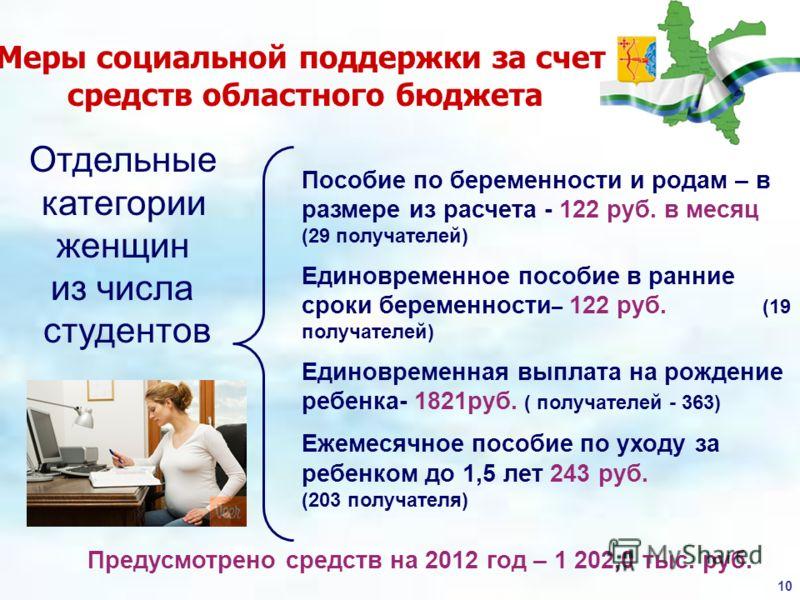 10 Меры социальной поддержки за счет средств областного бюджета Предусмотрено средств на 2012 год – 1 202,0 тыс. руб. Отдельные категории женщин из числа студентов Пособие по беременности и родам – в размере из расчета - 122 руб. в месяц (29 получате