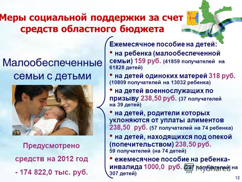 12 Меры социальной поддержки за счет средств областного бюджета Предусмотрено средств на 2012 год - 174 822,0 тыс. руб. Малообеспеченные семьи с детьми Ежемесячное пособие на детей: на ребенка (малообеспеченной семьи) 159 руб. (41859 получателей на 6