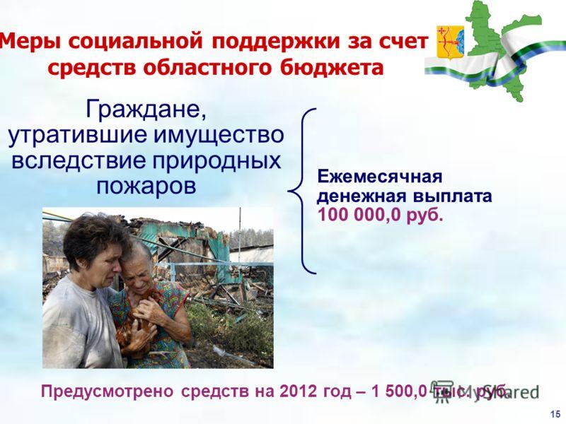 15 Меры социальной поддержки за счет средств областного бюджета Предусмотрено средств на 2012 год – 1 500,0 тыс. руб. Граждане, утратившие имущество вследствие природных пожаров Ежемесячная денежная выплата 100 000,0 руб.