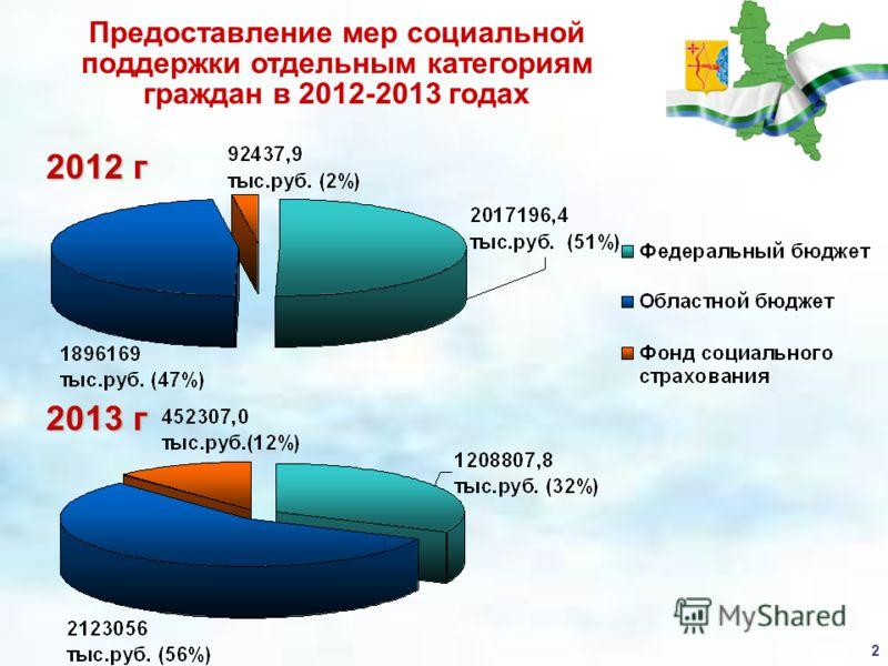 2 2013 г 2012 г Предоставление мер социальной поддержки отдельным категориям граждан в 2012-2013 годах