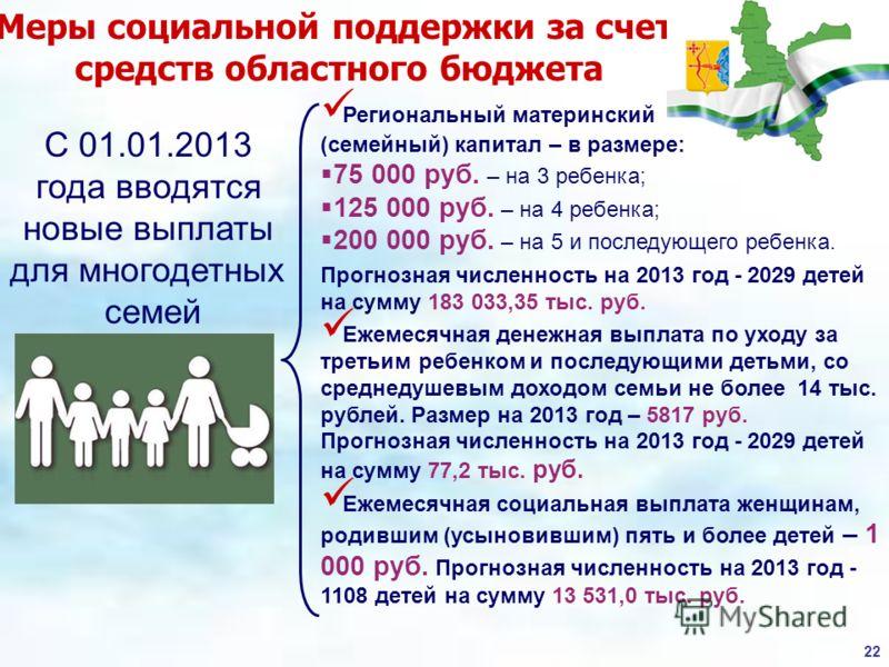 Меры социальной поддержки за счет средств областного бюджета 22 Региональный материнский (семейный) капитал – в размере: 75 000 руб. – на 3 ребенка; 125 000 руб. – на 4 ребенка; 200 000 руб. – на 5 и последующего ребенка. Прогнозная численность на 20