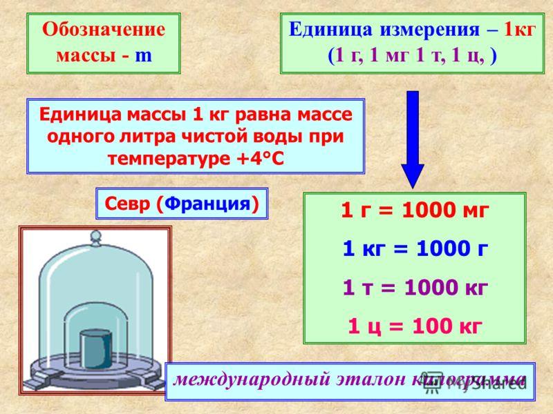 Единица измерения – 1кг (1 г, 1 мг 1 т, 1 ц, ) Обозначение массы - m 1 г = 1000 мг 1 кг = 1000 г 1 т = 1000 кг 1 ц = 100 кг Единица массы 1 кг равна массе одного литра чистой воды при температуре +4°С Севр (Франция) международный эталон килограмма