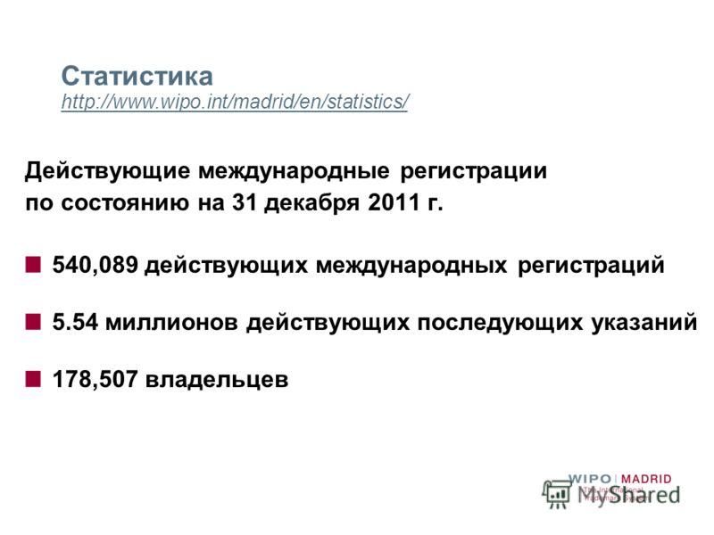 Статистика http://www.wipo.int/madrid/en/statistics/ http://www.wipo.int/madrid/en/statistics/ Действующие международные регистрации по состоянию на 31 декабря 2011 г. 540,089 действующих международных регистраций 5.54 миллионов действующих последующ