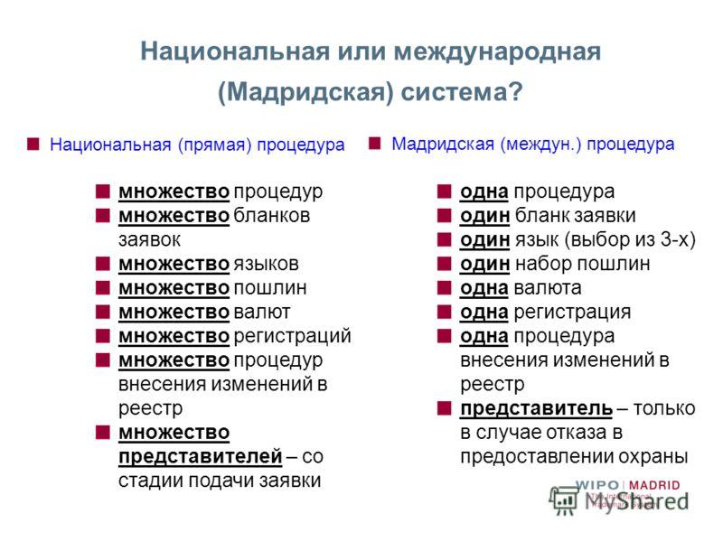 Национальная (прямая) процедура множество процедур множество бланков заявок множество языков множество пошлин множество валют множество регистраций множество процедур внесения изменений в реестр множество представителей – со стадии подачи заявки Мадр