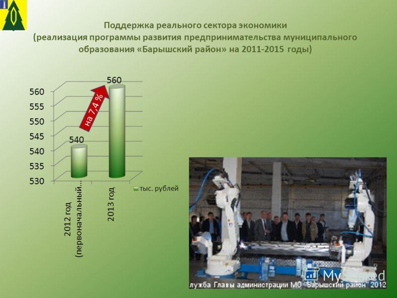 Поддержка реального сектора экономики (реализация программы развития предпринимательства муниципального образования «Барышский район» на 2011-2015 годы) на 7,4 %