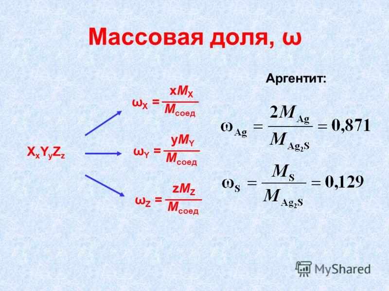 Массовая доля, ω XxYyZzXxYyZz ω X = M соед xMXxMX ω Z = M соед zMZzMZ ω Y = M соед yMYyMY Аргентит: