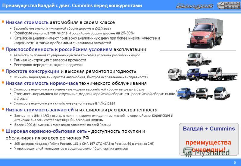 5 Низкая стоимость автомобиля в своем классе Европейские аналоги импортной сборки дороже в 2-2,5 раза Корейские аналоги, в том числе и российской сборки дороже на 25-30% Китайские аналоги имеют примерно аналогичную цену при более низком качестве и на