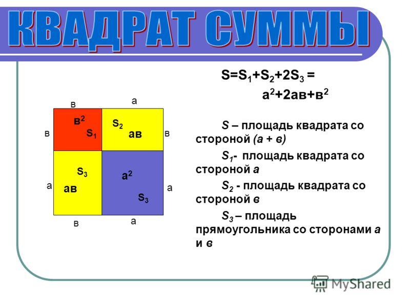 Квадрат суммы двух выражений равен квадрату первого выражения, плюс удвоенное произведение первого и второго выражений, плюс квадрат второго выражения (а + в) 2 = а 2 +2ав+в 2 Доказательство: (а + в) 2 = (а +в )(а + в)= а 2 + ав + ав + в 2 = а 2 + 2а