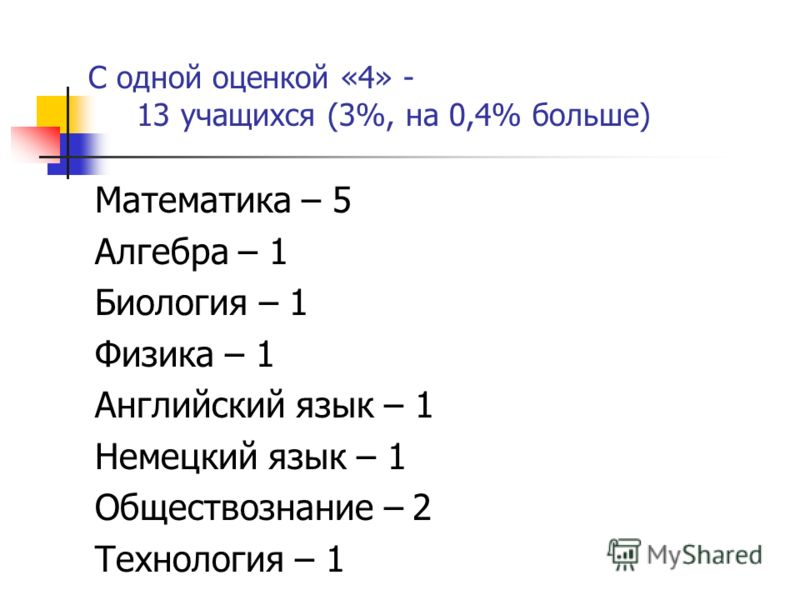 download How performance