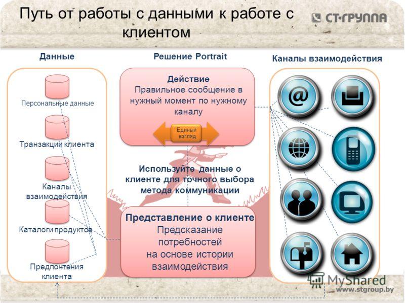 Путь от работы с данными к работе с клиентом Персональные данные Транзакции клиента Каналы взаимодействия Предпочтения клиента Данные Каналы взаимодействия Используйте данные о клиенте для точного выбора метода коммуникации Решение Portrait Представл