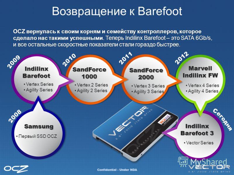 Возвращение к Barefoot Confidential - Under NDA Samsung Indilinx Barefoot Vertex Series Agility Series OCZ вернулась к своим корням и семейству контроллеров, которое сделало нас такими успешными. Теперь Indilinx Barefoot – это SATA 6Gb/s, и все остал