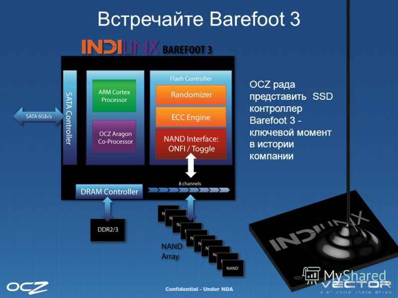 Встречайте Barefoot 3 Confidential - Under NDA OCZ рада представить SSD контроллер Barefoot 3 - ключевой момент в истории компании