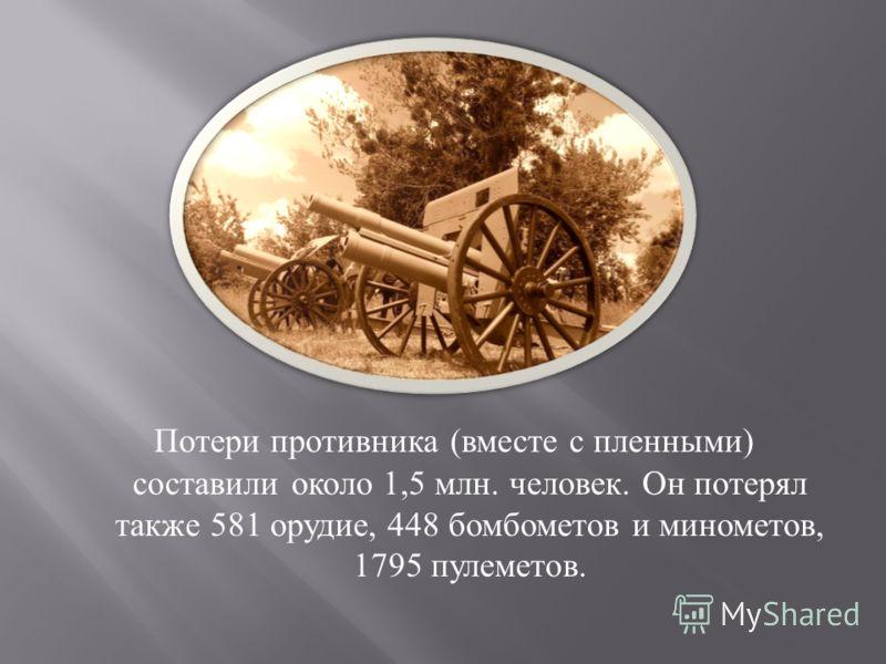 Потери противника ( вместе с пленными ) составили около 1,5 млн. человек. Он потерял также 581 орудие, 448 бомбометов и минометов, 1795 пулеметов.