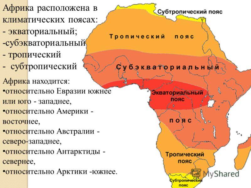 Природные зоны африки 7 класс