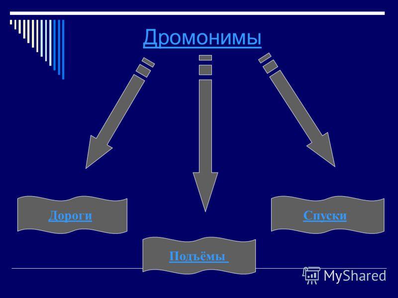Дромонимы Дороги Подъёмы Спуски