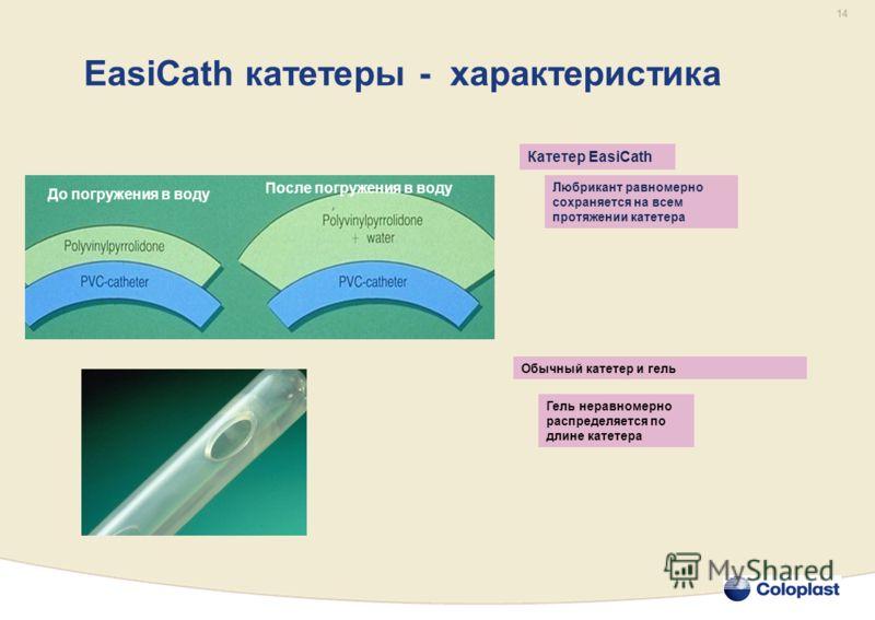 14 EasiCath катетеры - характеристика До погружения в воду После погружения в воду Катетер EasiCath Любрикант равномерно сохраняется на всем протяжении катетера Обычный катетер и гель Гель неравномерно распределяется по длине катетера