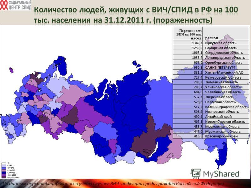 Пораженность ВИЧ на 100 тыс. насел. регион 1349,3Иркутская область 1259,0Самарская область 1065,1Свердловская область 1055,4Ленинградская область 977,9Оренбургская область 950,8САНКТ-ПЕТЕРБУРГ 881,2Ханты-Мансийский АО 727,4Кемеровская область 703,8Тю