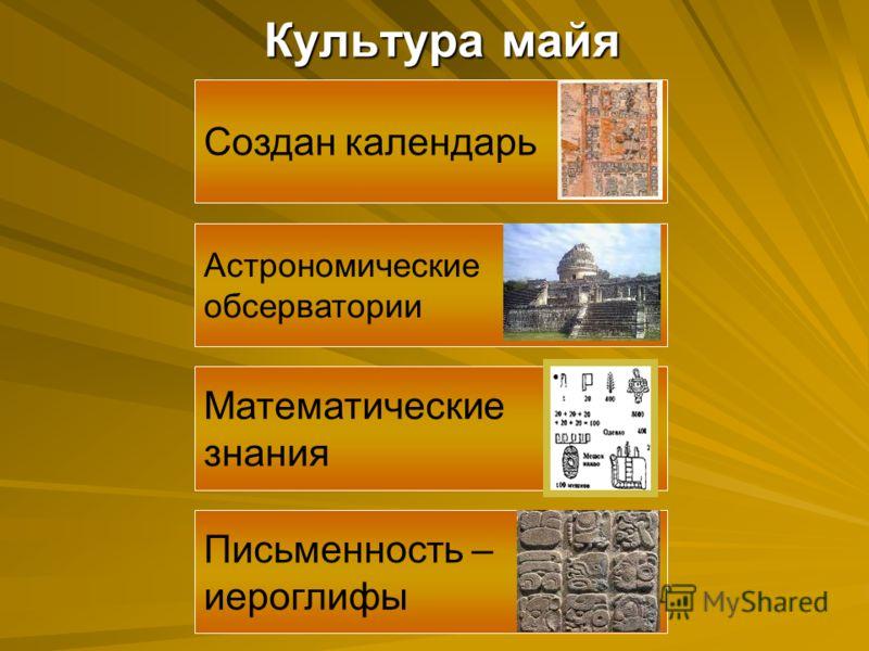 Письменность – иероглифы Создан календарь Астрономические обсерватории Культура майя Математические знания
