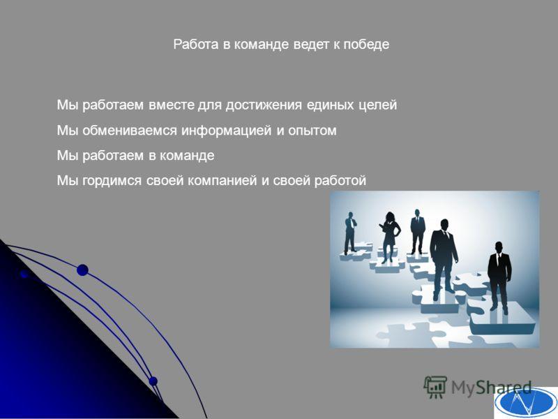Работа в команде ведет к победе Мы работаем вместе для достижения единых целей Мы обмениваемся информацией и опытом Мы работаем в команде Мы гордимся своей компанией и своей работой