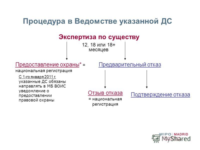 Процедура в Ведомстве указанной ДС Экспертиза по существу 12, 18 или 18+ месяцев Предварительный отказПредоставление охраны* = национальная регистрация Подтверждение отказа Отзыв отказа = национальная регистрация С 1-го января 2011 г. указанные ДС об