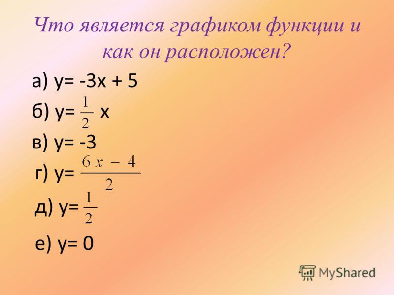 Что является графиком функции и как он расположен? а) y= -3x + 5 б) y= x в) y= -3 г) y= д) y= е) y= 0
