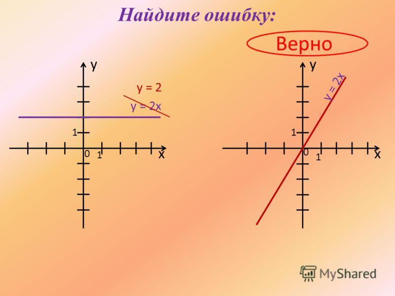 Найдите ошибку: Верно хх yy 1 0 0 1 11 y = 2x y = 2