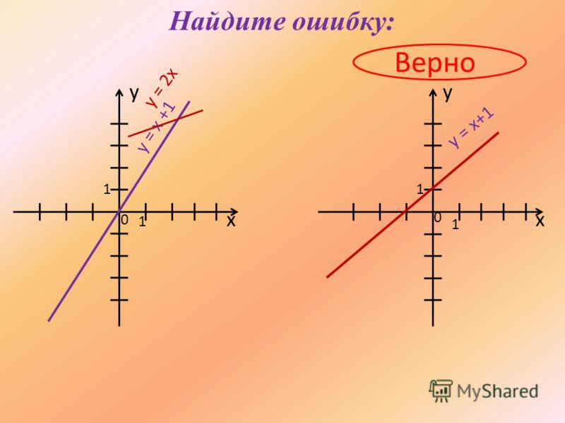 Найдите ошибку: Верно хх yy 1 0 0 1 11 y = x +1 y = 2x