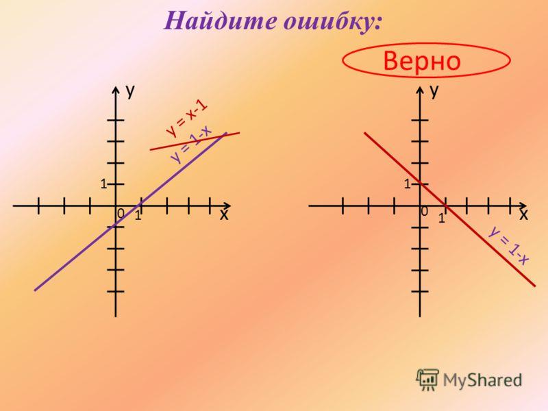 Найдите ошибку: Верно хх yy 1 0 0 1 11 y = 1-x y = x-1 y = 1-x