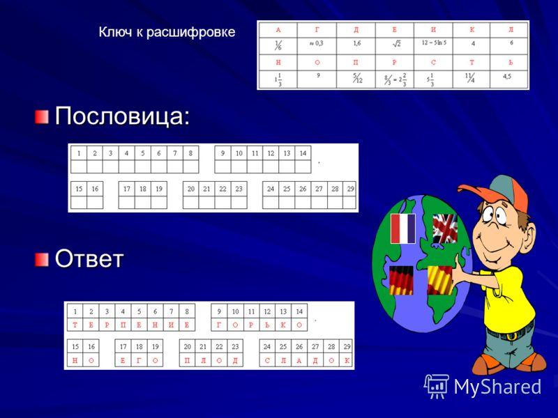 РЕШАЕМ С ЛЕГКОСТЬЮ Урок-практикум по теме: Интеграл. Площади криволинейных фигур. 11 класс Каждому ученику раздать карточку с заданием Вычислив площади фигур, ограниченных линиями, прочтите пословицу.