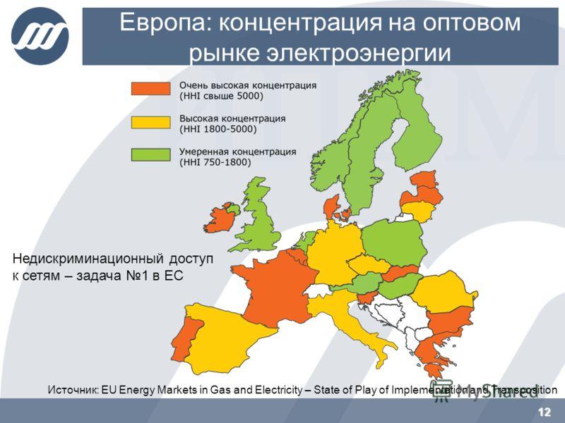Европа: концентрация на оптовом рынке электроэнергии 12 Источник: EU Energy Markets in Gas and Electricity – State of Play of Implementation and Transposition Недискриминационный доступ к сетям – задача 1 в ЕС