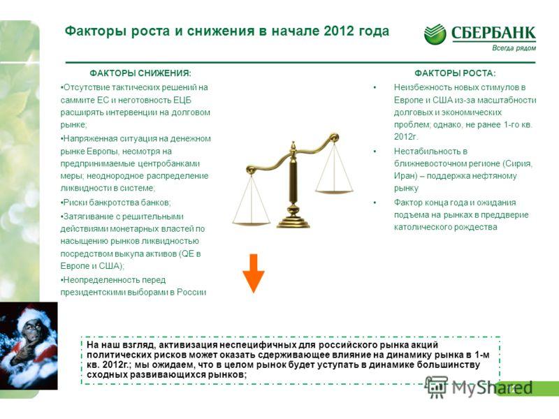 11 Российский рынок акций: под давлением внешних факторов и неожиданно возникших политических рисков Газпрому, Сургутнефтегазу и НорНикелю Рынок акций в декабре двинулся к минимумам года; С начала квартала лучше смотрятся акции телекоммуникационного