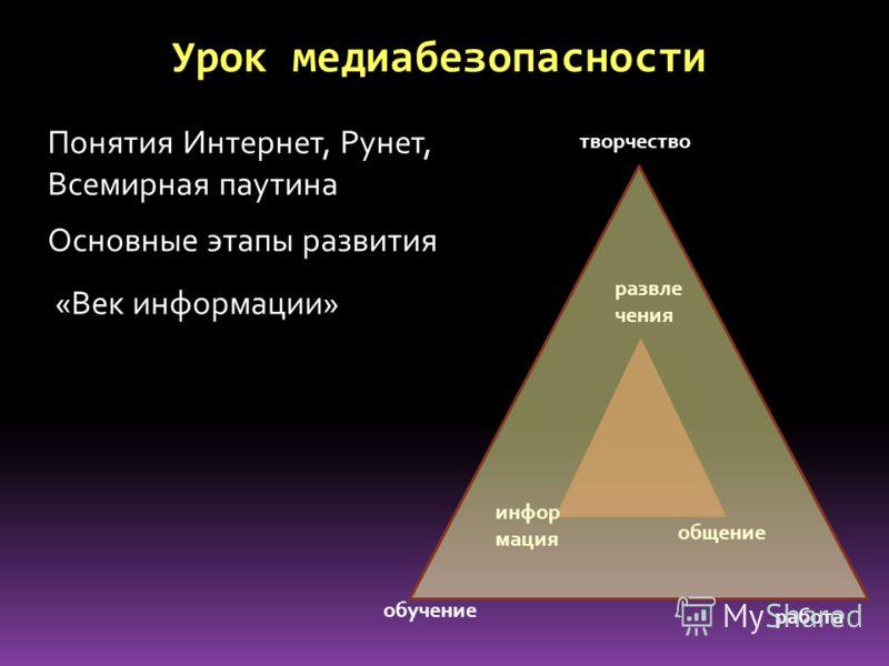 развле чения инфор мация общение творчество обучение работа Урок медиабезопасности Понятия Интернет, Рунет, Всемирная паутина Основные этапы развития «Век информации»