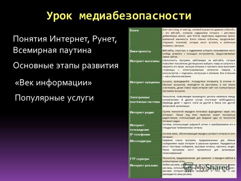 Урок медиабезопасности Понятия Интернет, Рунет, Всемирная паутина Основные этапы развития «Век информации» Популярные услуги Блоги Блог (англ.blog, от web log, «сетевой журнал или дневник событий») – это веб-сайт, основное содержимое которого – регул