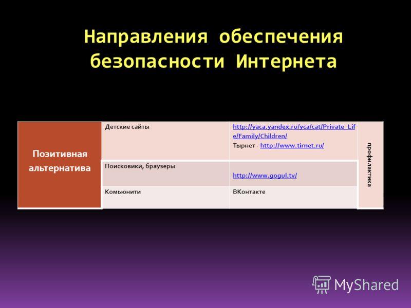 Направления обеспечения безопасности Интернета Позитивная альтернатива Детские сайты http://yaca.yandex.ru/yca/cat/Private_Lif e/Family/Children/ Тырнет - http://www.tirnet.ru/http://www.tirnet.ru/ профилактика Поисковики, браузеры http://www.gogul.t