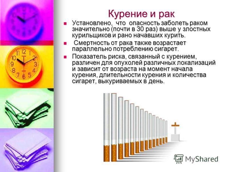 Курение и рак Установлено, что опасность заболеть раком значительно (почти в 30 раз) выше у злостных курильщиков и рано начавших курить. Установлено, что опасность заболеть раком значительно (почти в 30 раз) выше у злостных курильщиков и рано начавши