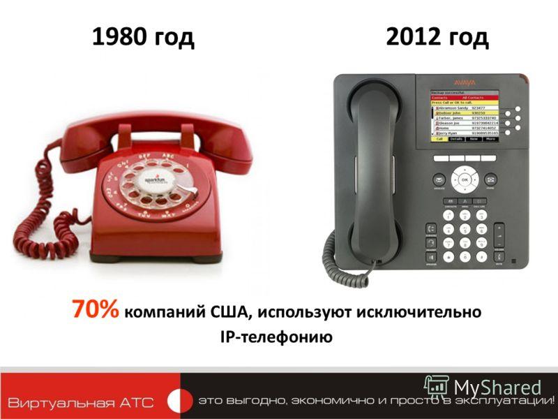 1980 год2012 год 70% компаний США, используют исключительно IP-телефонию