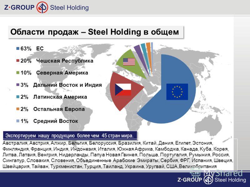 Области продаж – Steel Holding в общем Экспортируем нашу продукцию более чем 45 стран мира. Aвстралия, Австрия, Алжир, Бельгия, Белоруссия, Бразилия, Китай, Дания, Египет, Эстония, Финляндия, Франция, Индия, Индонезия, Италия, Южная Африка, Камбоджа,