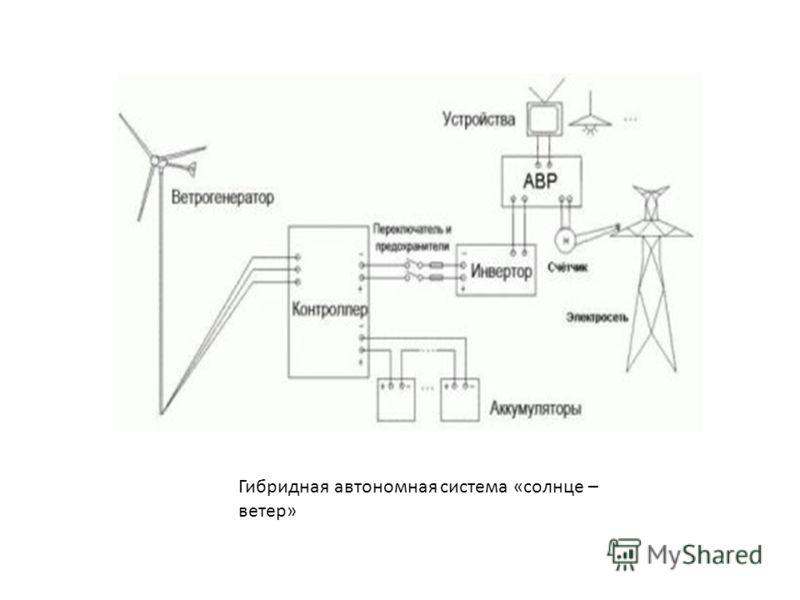 Гибридная автономная система «солнце – ветер»