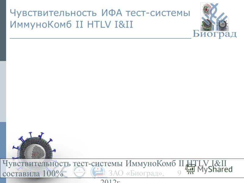 © ЗАО «Биоград», 2012г. 9 Чувствительность ИФА тест-системы ИммуноКомб II HTLV I&II Чувствительность тест-системы ИммуноКомб II HTLV I&II составила 100%